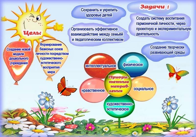 Специфика экологического воспитания